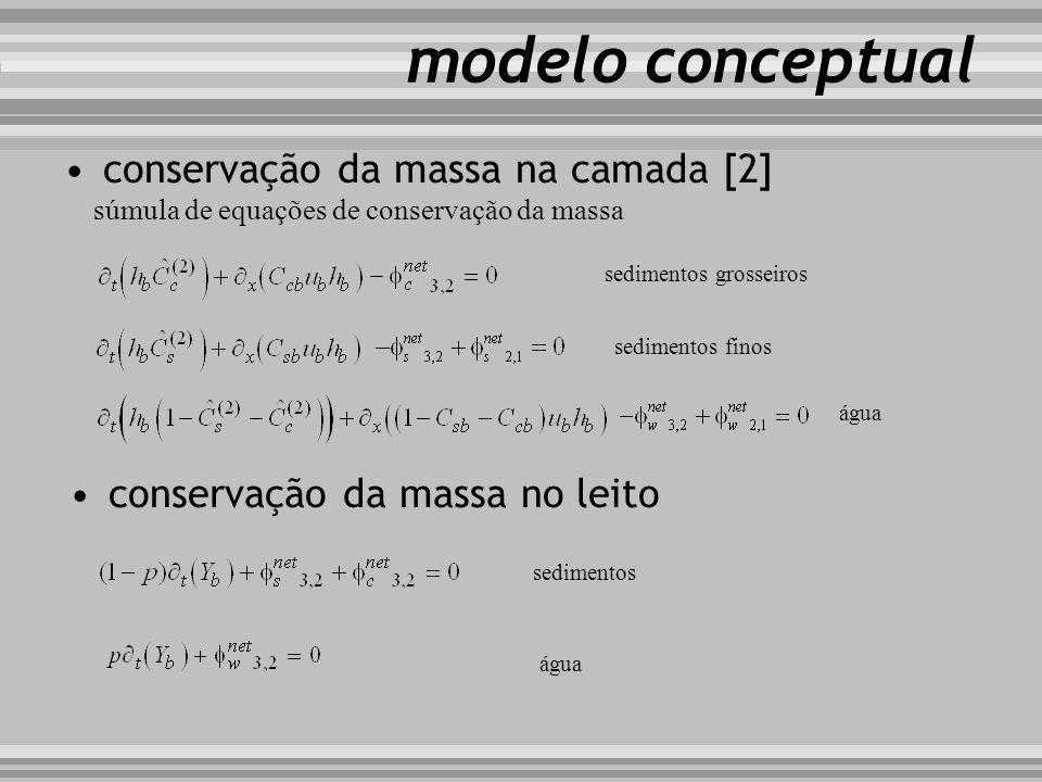 modelo conceptual conservação da massa na camada [2]